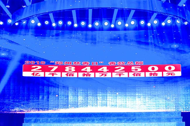 """60座奖杯,2.78亿捐款,""""郑州慈善日""""温暖一座城"""
